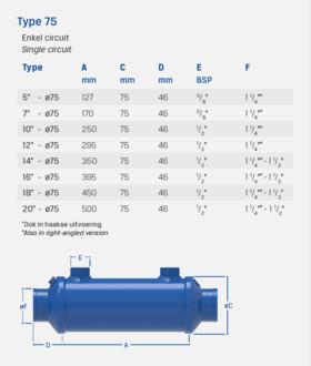 "7"" - Type 75 - Enkel circuit - Oliekoeler / Warmtewisselaar"