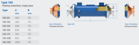 140-100 - Type 140 - Enkel circuit - Oliekoeler / Warmtewisselaar