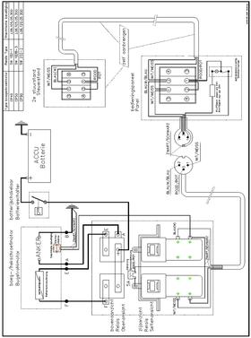 CUPA CP40 nieuwe boegschroefmotor (met inruil)