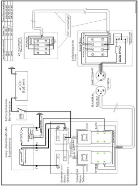 CUPA CP40 überholtes Bugstrahlruder (mit Inzahlungnahme)