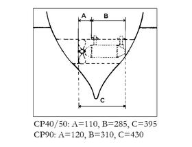 CUPA CP40 boegschroef